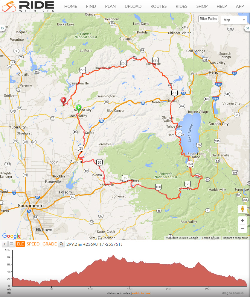 2016 Cycle the Sierra Bicycle Tour