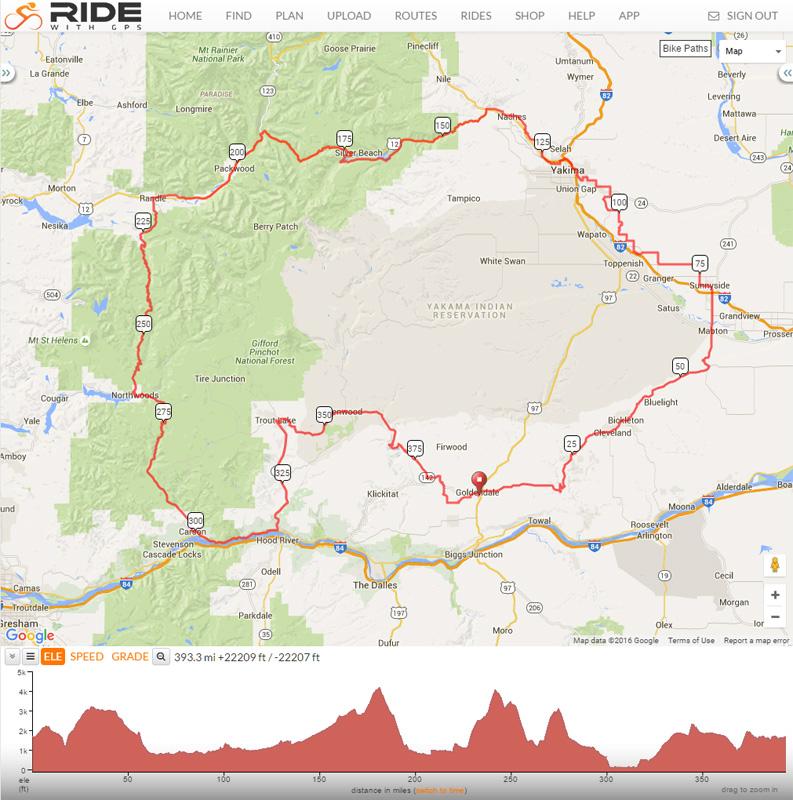 Washington Bicycle Ride 2016